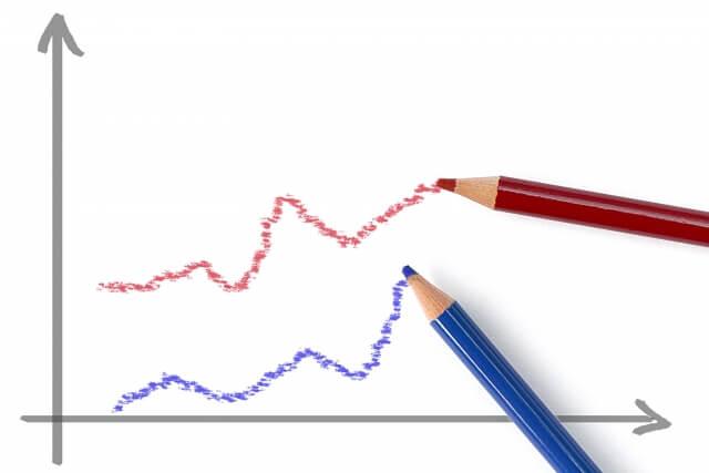 サピックスの入室テストの成績結果速報が発表